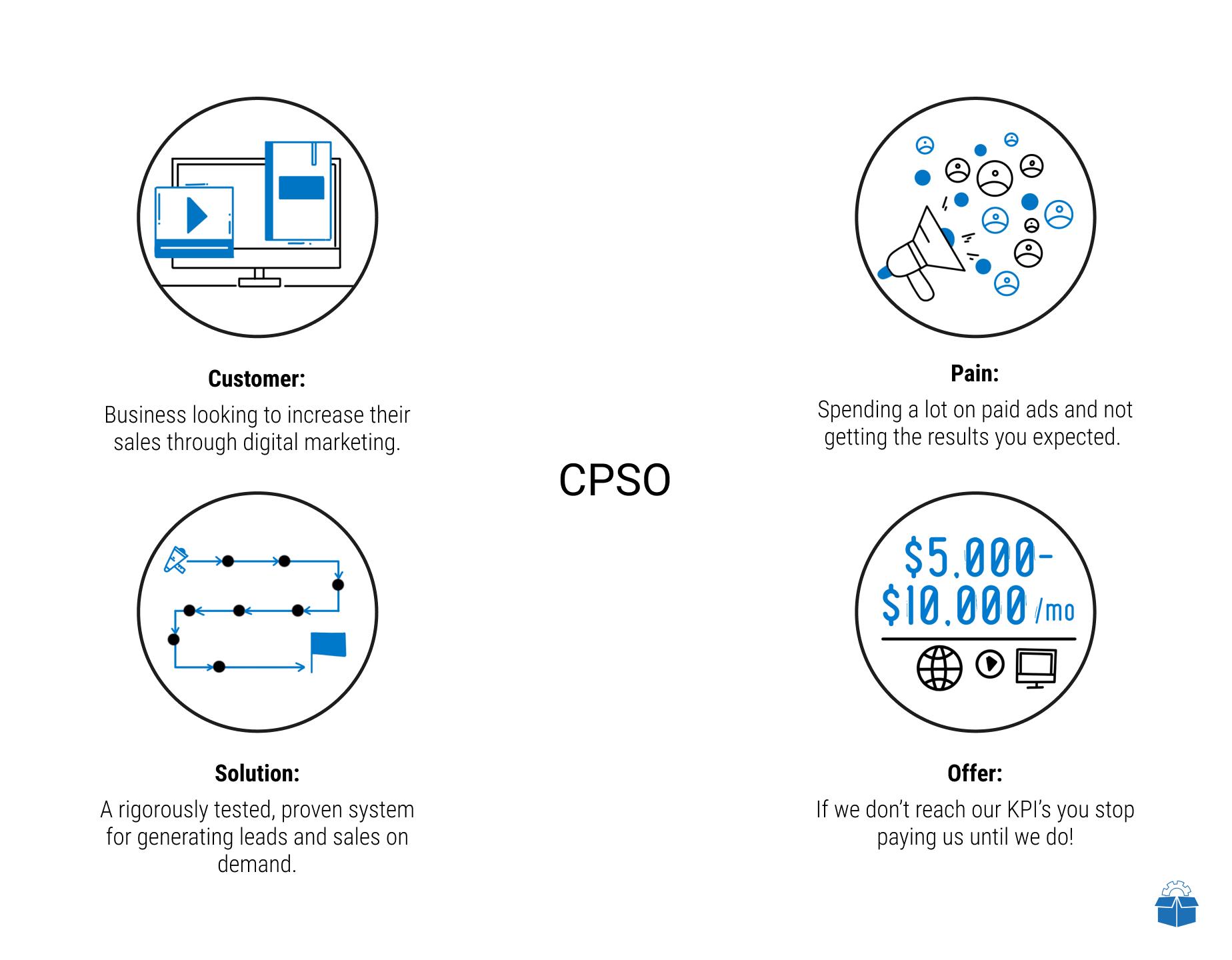 CPSO (8).jpg