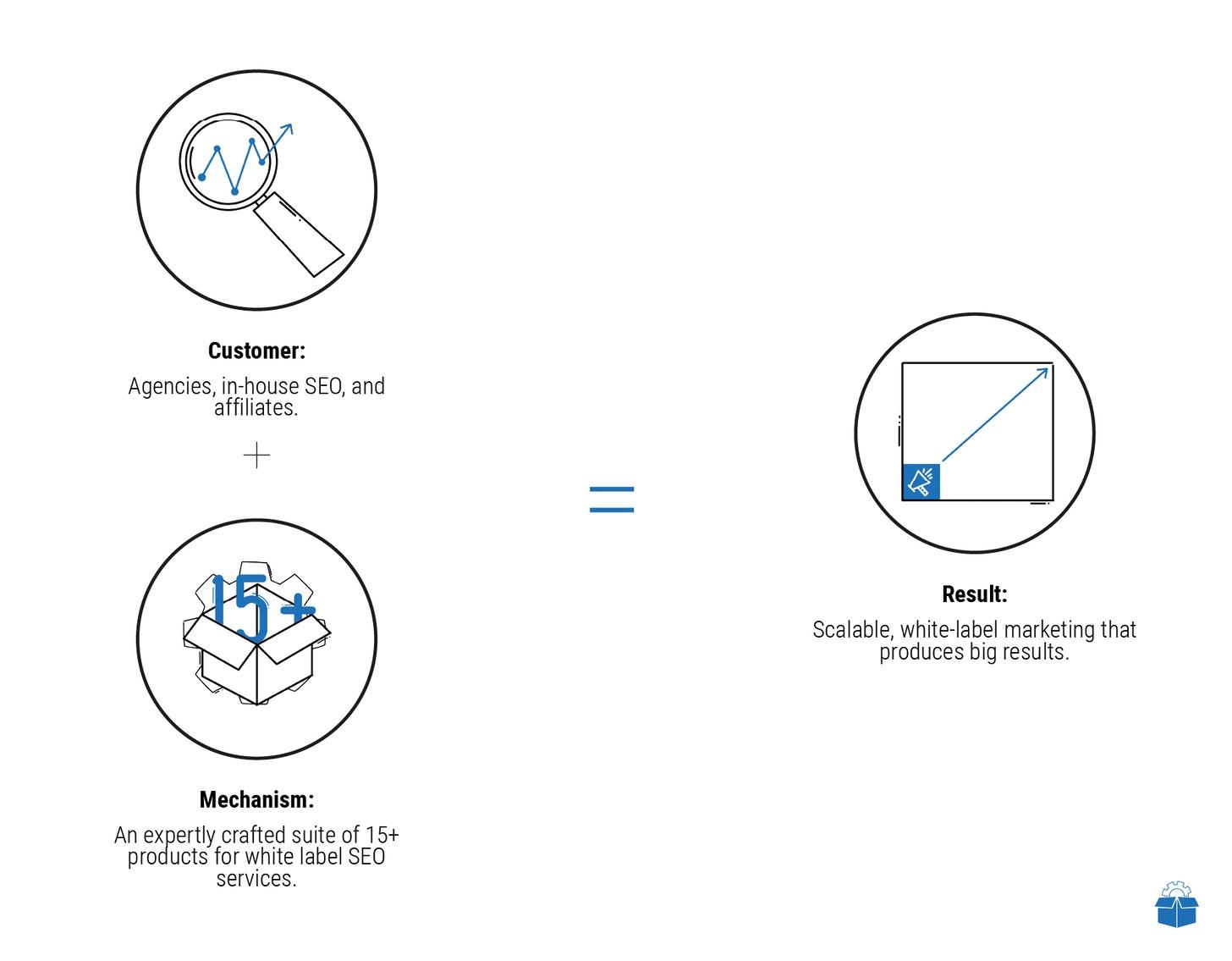 Business Model Breakdown.jpeg