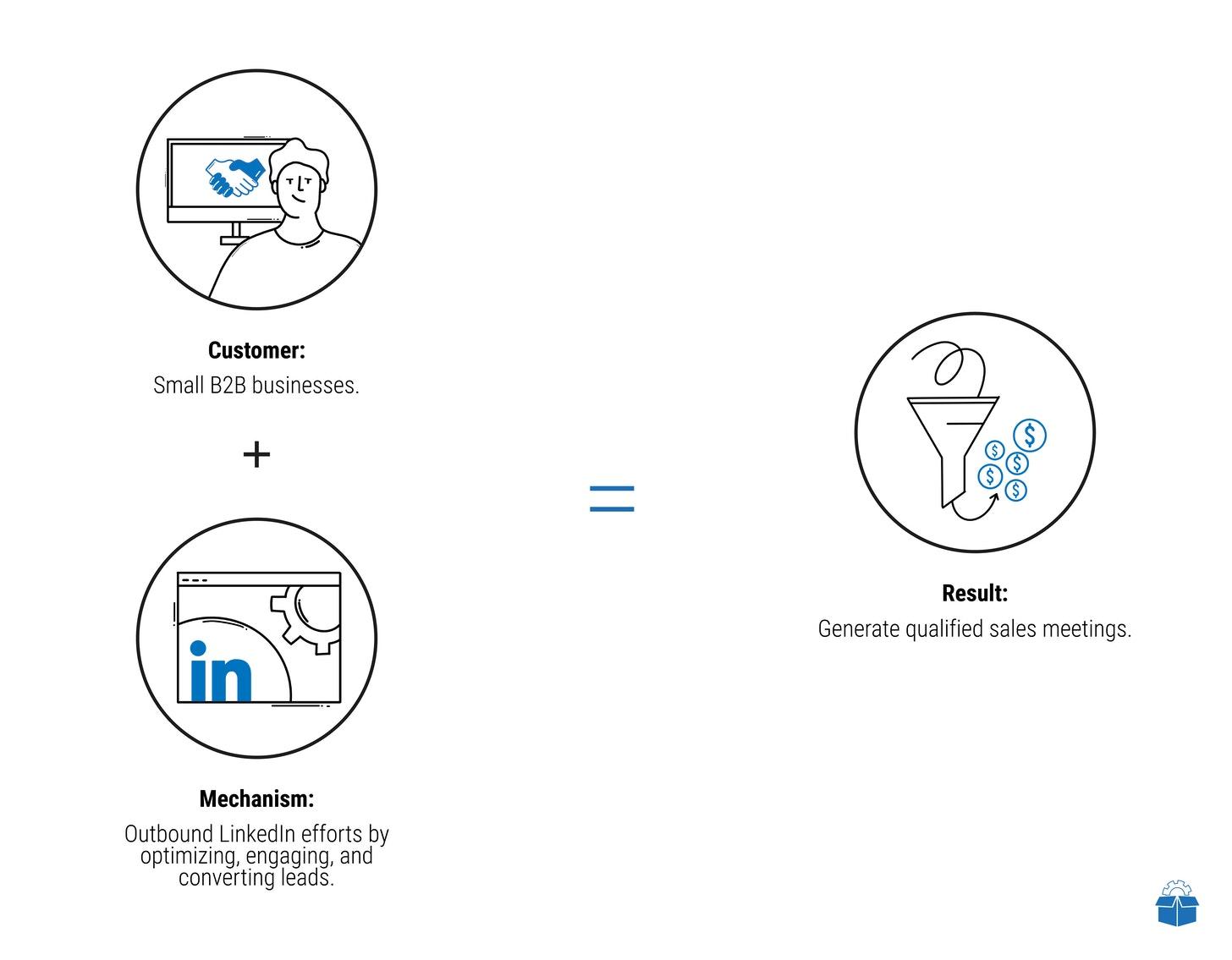 Lead Cookie Business Model Breakdown.jpeg