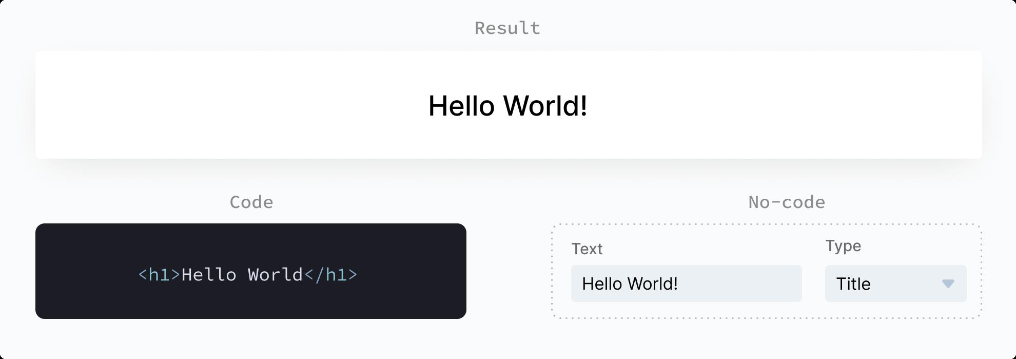 Simple Code vs No-code example