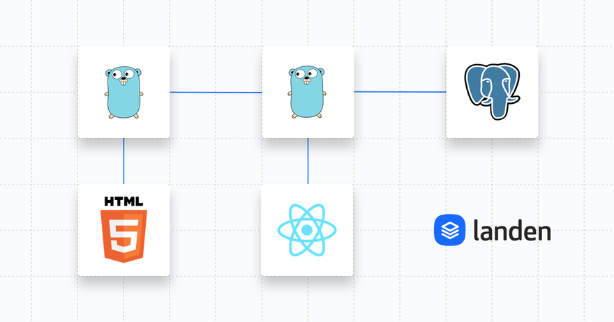 How Landen Works: The Tech Stack