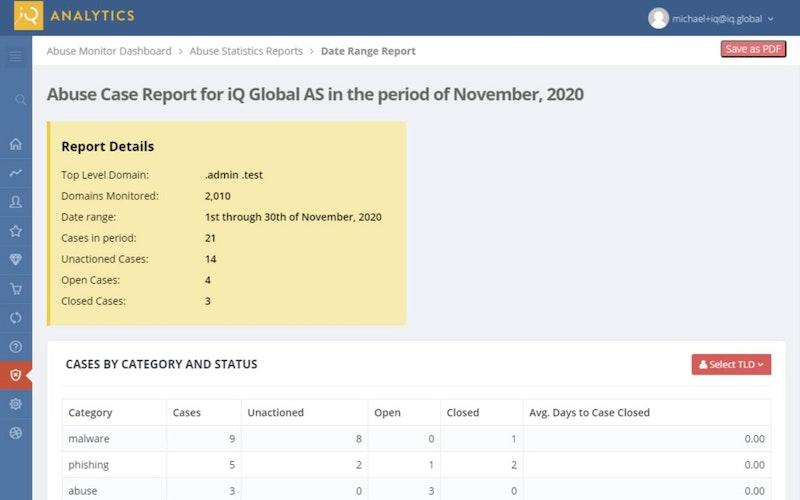 abuse-reports.jpg
