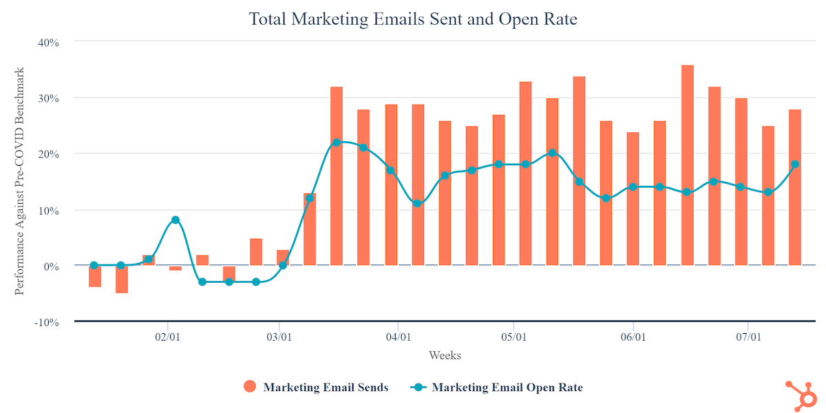 total-marketing-emails-s.png