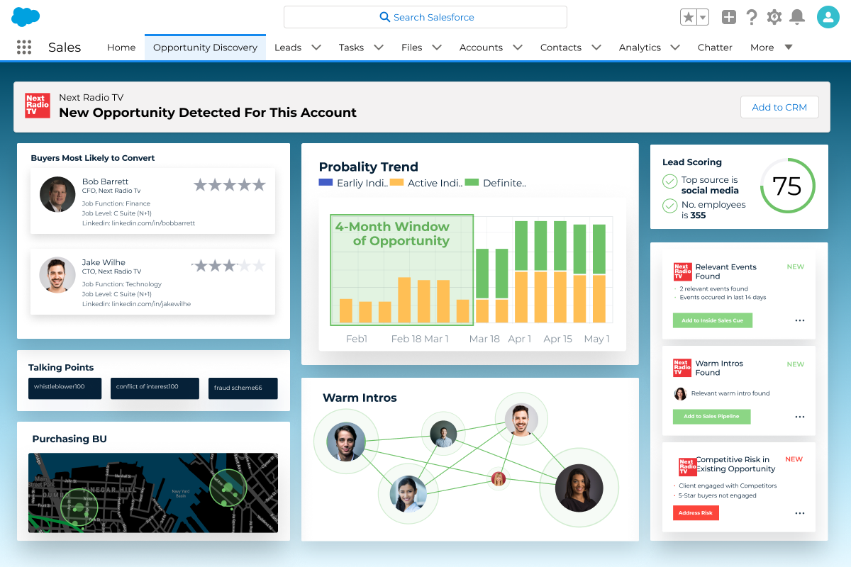 Salesforce Dashboard.png