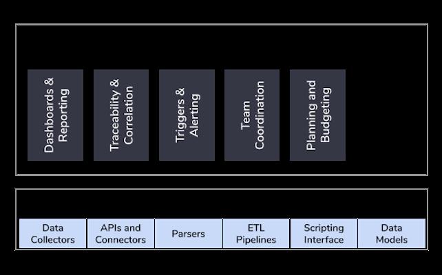 Logarithm Labs Decision Intelligence Platform.png