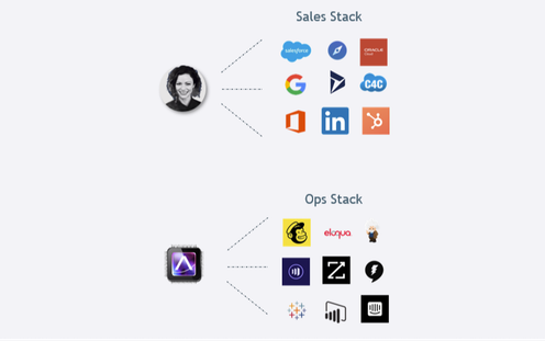 Sales-Slack2.png