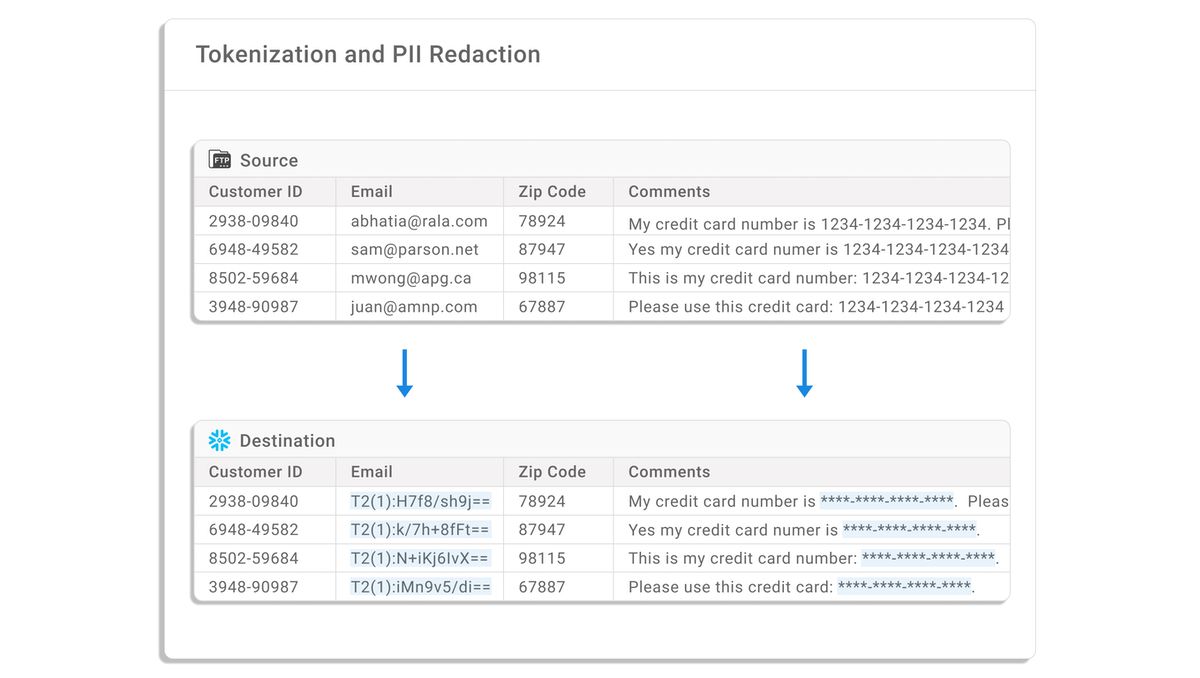 Tokenization & PII Redaction (5).png