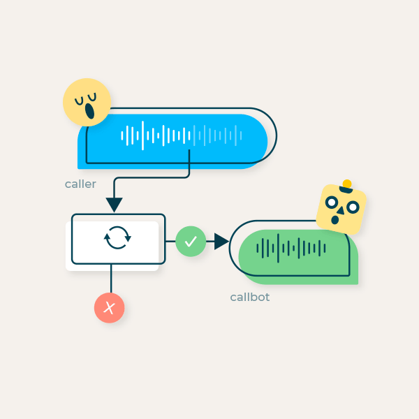 calldesk illu - callbot simple-min.png