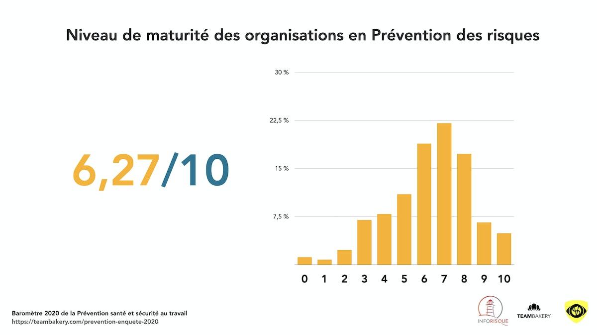 Graphiques enquete Prevention.004.jpeg