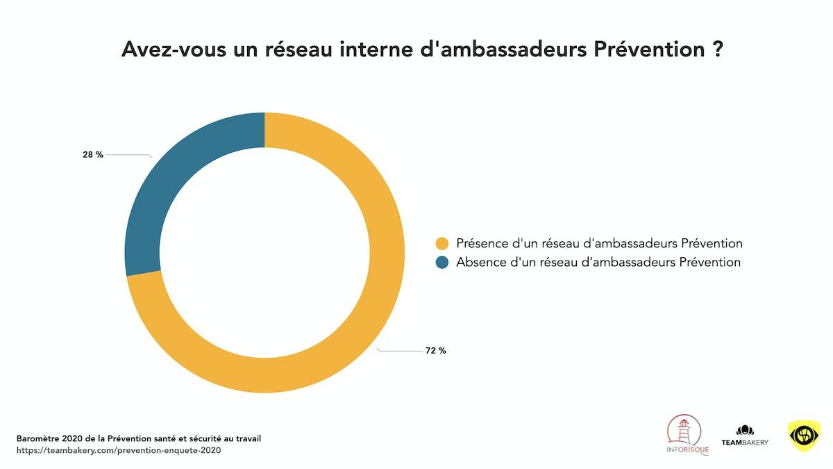 Graphiques enquete Prevention.007.jpeg