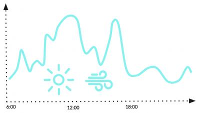 renewable_curve-odzyjzmzebwny09sohheua4zfkzk2i9b8lzem38clm.png